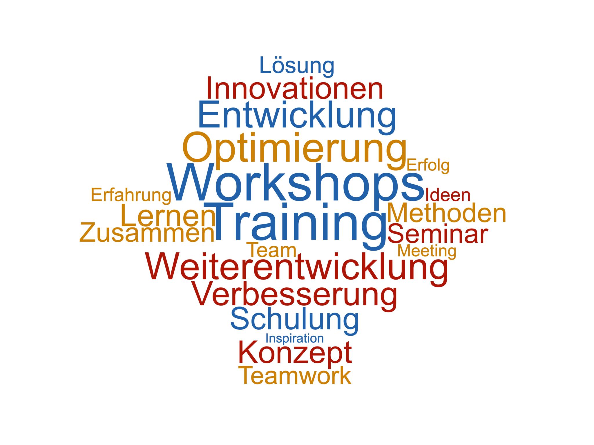 Training Workshops Team Innovationen Ideen Meeting Zusammen Teamwork Inspiration Erfolg Lösung Weiterentwicklung Entwicklung Konzept Lernen Verbesserung Optimierung Seminar Erfahrung Methoden Schulung